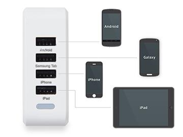 最適なスピードで充電できるよう、各デバイスに対応