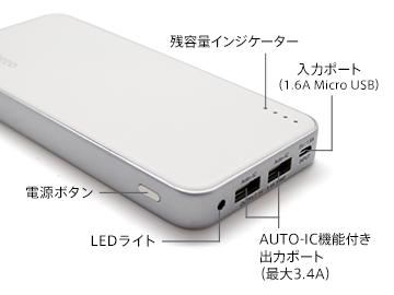 モバイルバッテリーの機能説明図