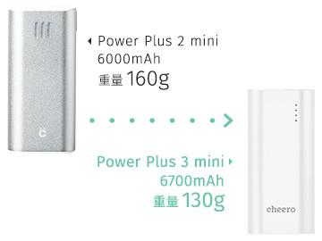 Power Plus 3 シリーズのコンパクトモデル発売!